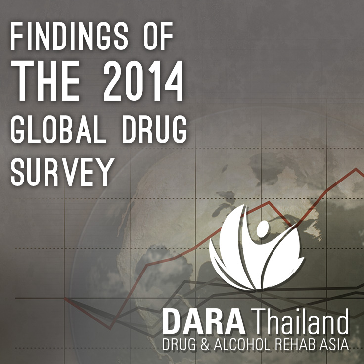 Findings-of-the-2014-Global-Drug-Survey