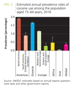 Australia Cocaine Use on The Rise